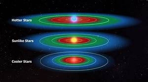 Scientists: Most stars have 'Goldilocks' planets in the ...