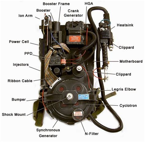 How To Make Ghostbusters Proton Pack by The Brighter Writer How To Make A Ghostbusters Proton Pack