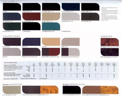 e55 paint code mercedes forum