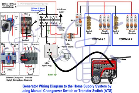 Residential Transfer Switch Wiring Diagram by How To Wire Auto Manual Changeover Transfer Switch