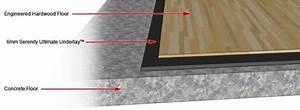 Serenity ultimate underlaytm for floated or glued down wood for Installing a wood floor over concrete