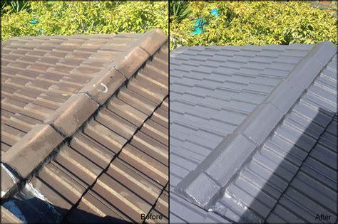 Roof Painting Sydney