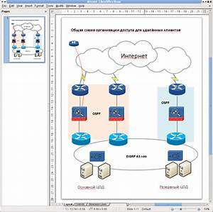 The Ultimate Quest Of Bringing Visio Support To