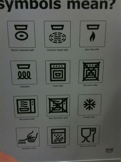 ikea kitchenware symbols ive