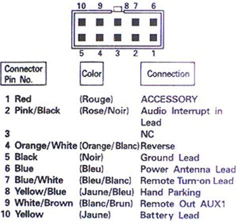 Ipod To Alpine Wiring Diagram by Alpine Car Radio Stereo Audio Wiring Diagram Autoradio