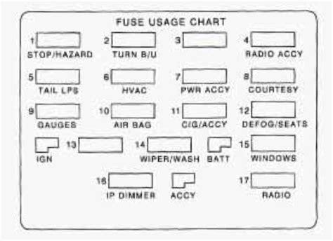 Chevrolet Camaro Fuse Box Diagram Auto Genius