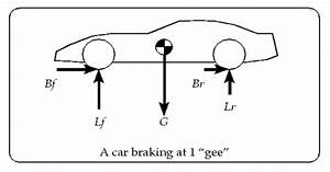How To Find A Dynamic Weight Transfer Due To A Brake On