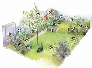 mon premier jardin gourmand mon jardin ma maison With comment amenager un jardin tout en longueur 3 comment amenager un petit jardin 4 pieds tables
