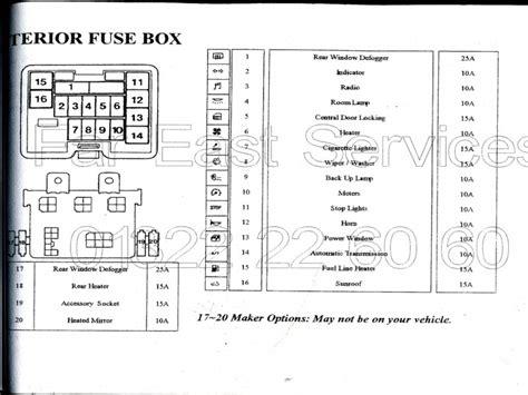 2002 mitsubishi montero fuse box diagram wiring forums