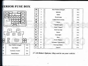 2002 Mitsubishi Montero Sport Fuse Box