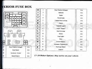 2000 Mitsubishi Montero Sport Fuse Box 1982 Gesficonline Es