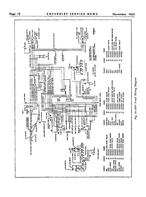 1951 Chevy Truck Wiring Harnes Diagram by Chevy Wiring Diagrams