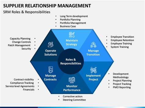 supplier relationship management powerpoint template