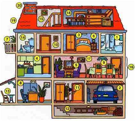 esl my house