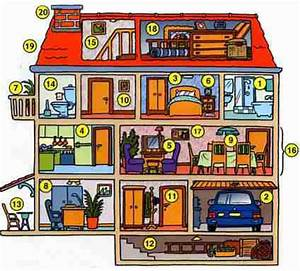 Garage En Anglais : ma maison anglais ~ Medecine-chirurgie-esthetiques.com Avis de Voitures