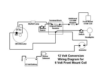 Ford Model A 12 Volt Wiring Diagram by Need The Wiring Diagram For Ford Yesterday S Tractors