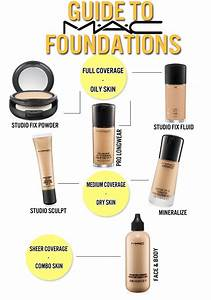 Check Out My Guide To Mac Foundations  Up On My Blog Now