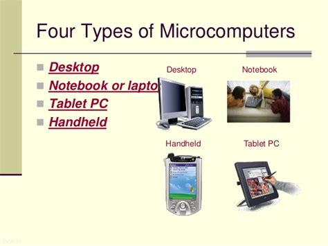 Computer Fundamental Introduction_and_types