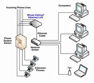 dsl jack wiring diagram wiring source With jack wiring for phone further cat 5 wall jack wiring diagram also rj45