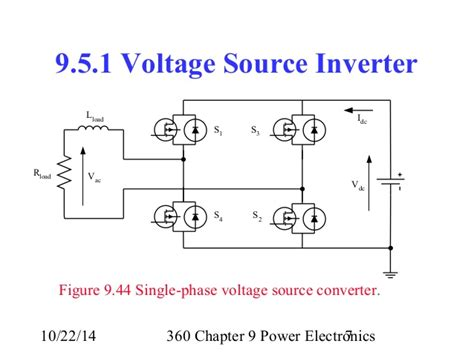 lecture   chapter  power electronics inverters