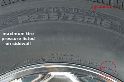 Suzuki Step Tyre Pressures