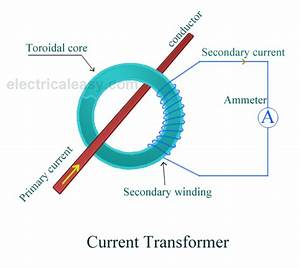 What Is A Voltage Transformer And A Current Transformer