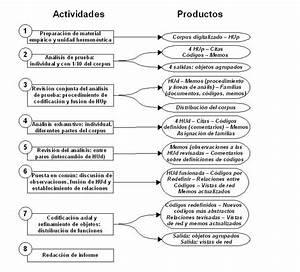 Diagrama De Flujo Del Proceso De An U00e1lisis Del Caso 2