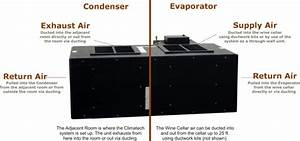 Ducting Applications For Wine Guardian Cooling Units