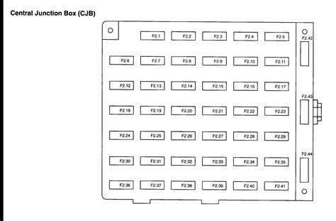2007 Mustang Fuse Diagram by 2007 Mustang Gt Interior Fuse Box Diagram Psoriasisguru