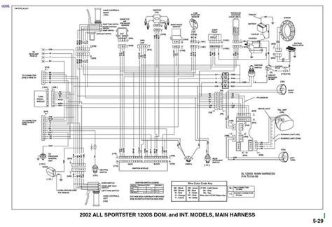 1988 Softail Handlebar Wiring Diagram by Evo Sporty Rewire Reduced To Essentials Only