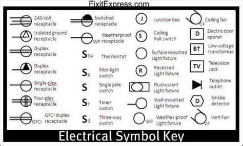 wiring diagrams for homes electricidad