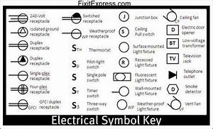 "Search Results for ""Electrical Wiring Symbols"" – Calendar 2015"