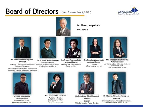 board of directors about us board of directors