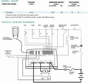 Curtis 1510 Controller Wiring Diagram Rj11 Wiring Diagram Download Light Switch Yenpancane Jeanjaures37 Fr