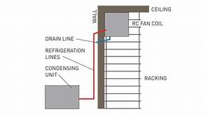 Outdoor Condensing Unit Wiring Diagram