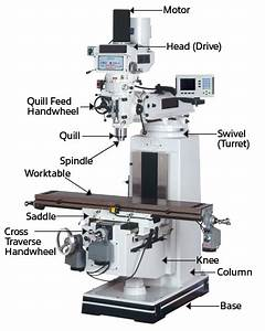 Msc Industrial Supply Co  Tech Essential Mill Machines