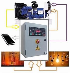 Generator Transfer Switch  U2013 Generator Controllers