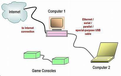 Diagram Network Wired Connection Diagrams Ethernet Simple