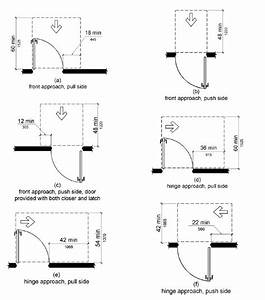 9 Best Arch Drafting
