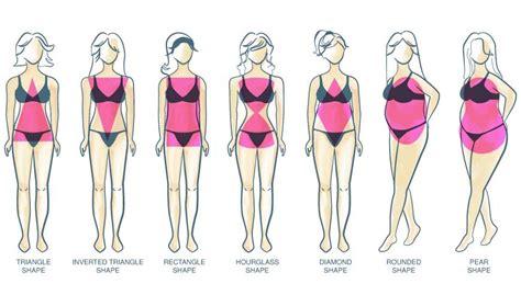 top  body shape types      escapadeng blog