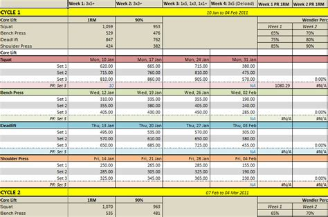 weight lift tracker template  excel templates