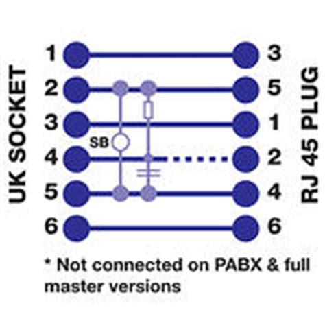 rj45 to uk telephone socket pabx master