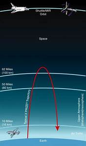 Suborbital Could Be 'Next Big Thing' for Space Science