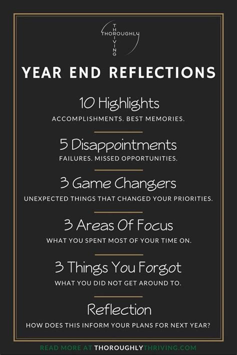 year  reflections pictures   images