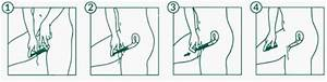 33 Diagram Of Where To Put A Tampon