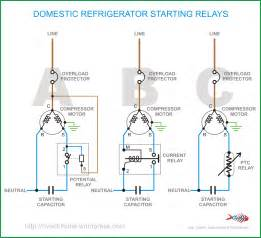 How To Test A Ceiling Fan Capacitor by Domestic Refrigerator Starting Relays Hermawan S Blog