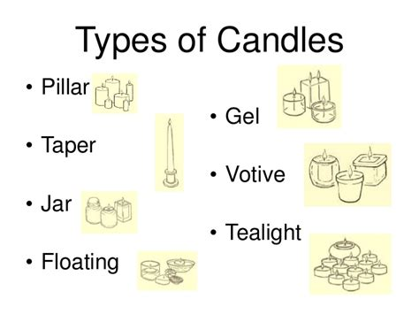 Candle Soap Creation Powerpoint