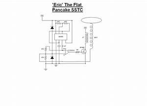 Flat Eric