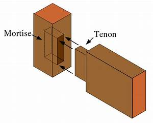 File:Mortise tenon png - Wikipedia