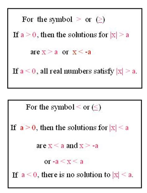 Absolute Value Inequalities  Solving, Graphing & Example